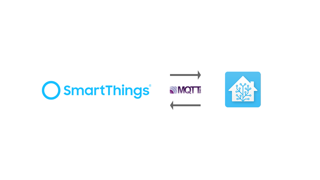 SmartThings with MQTT and Home Assistant | Mighty Hacker